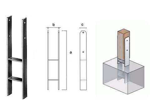Post Anchors - Best Method of Installing Your Structures